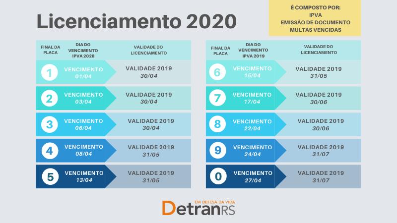 Valor ipva 2020 rs