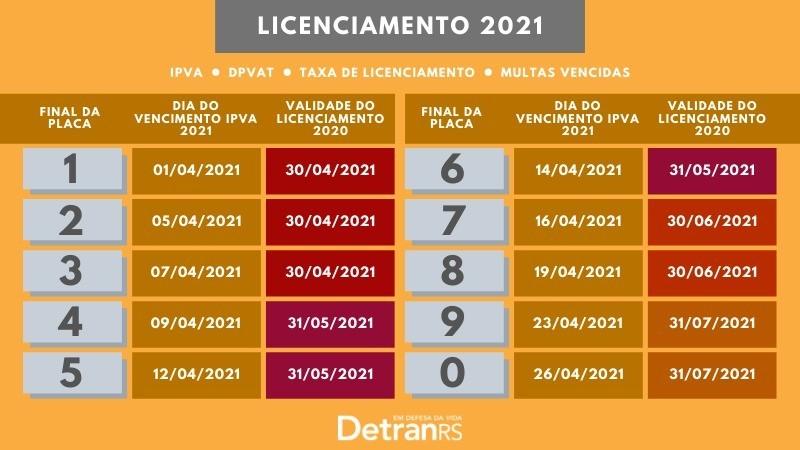 Calendário de licenciamento 2021